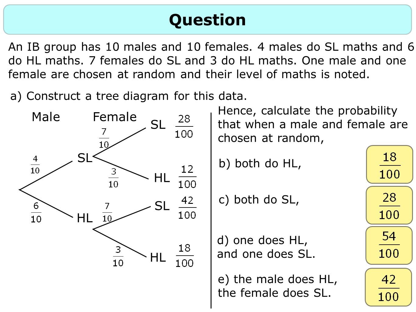 probability tree diagram example problems 2 ohm wiring worksheet grass fedjp