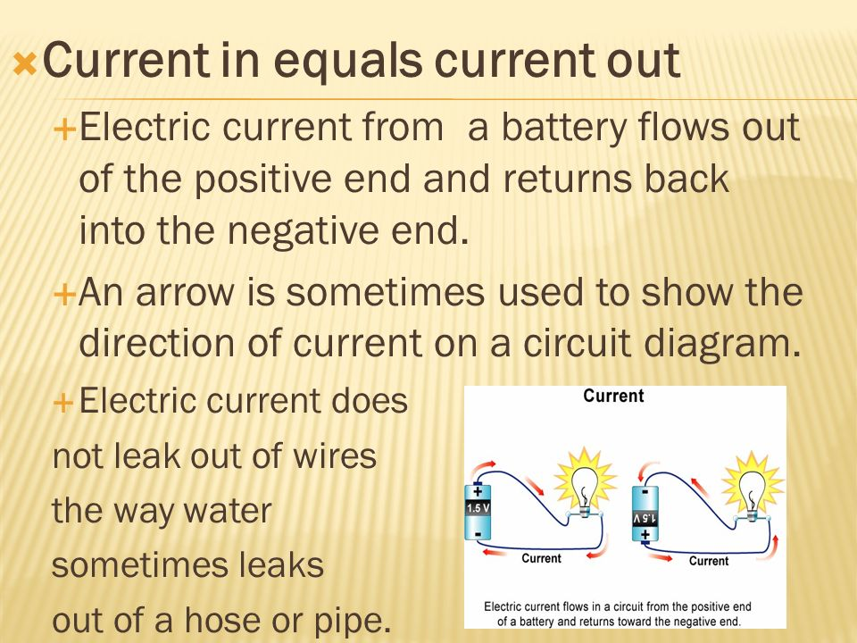 Electric Current Diagram Electric Current Definition Wiring