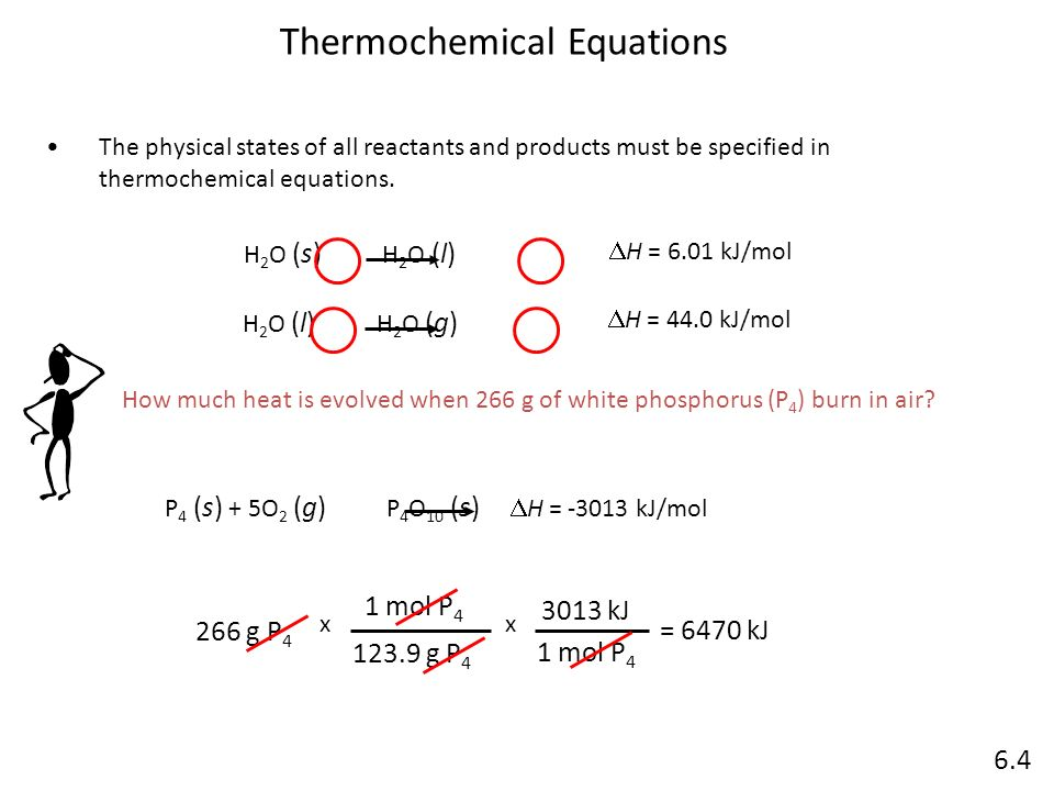 Thermochemical Equations Practice