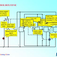 Ac Motor Capacitor Wiring Diagram Car Equalizer Oiil Burners R D B Series Riello - Training Centre. Ppt Download