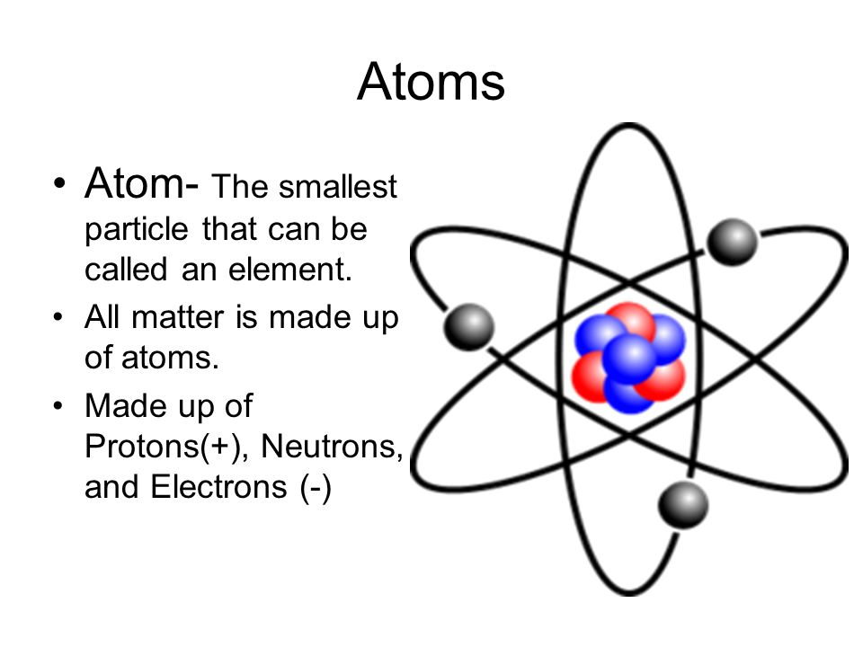 Atoms Atom- The smallest particle that can be called an
