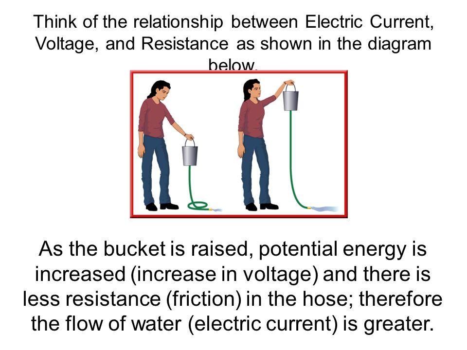 Electric Current Diagram Facbooik Com
