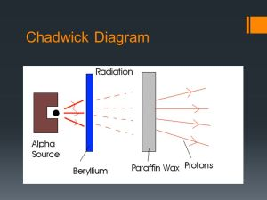James Chadwick and the Neutron  ppt video online download