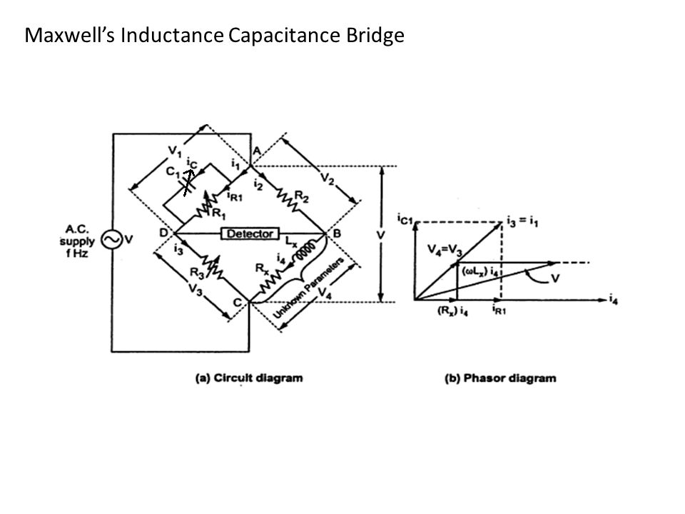 EE1008- ELECTRICAL AND ELECTRONICS MEASUREMENTS AND