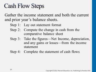 The Statement of Cash Flows - ppt download