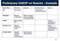 Hazop Worksheet Template - Kidz Activities