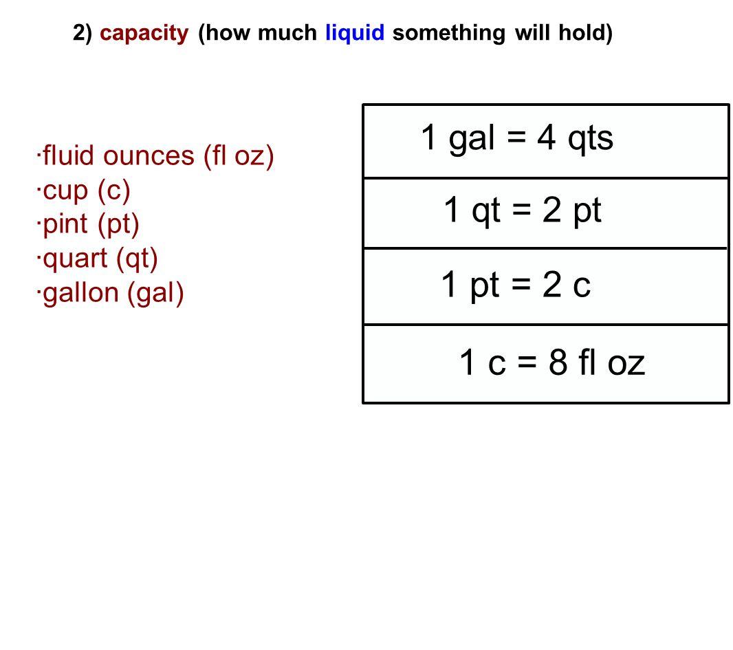 Cup Pint Quart Gallon Worksheet