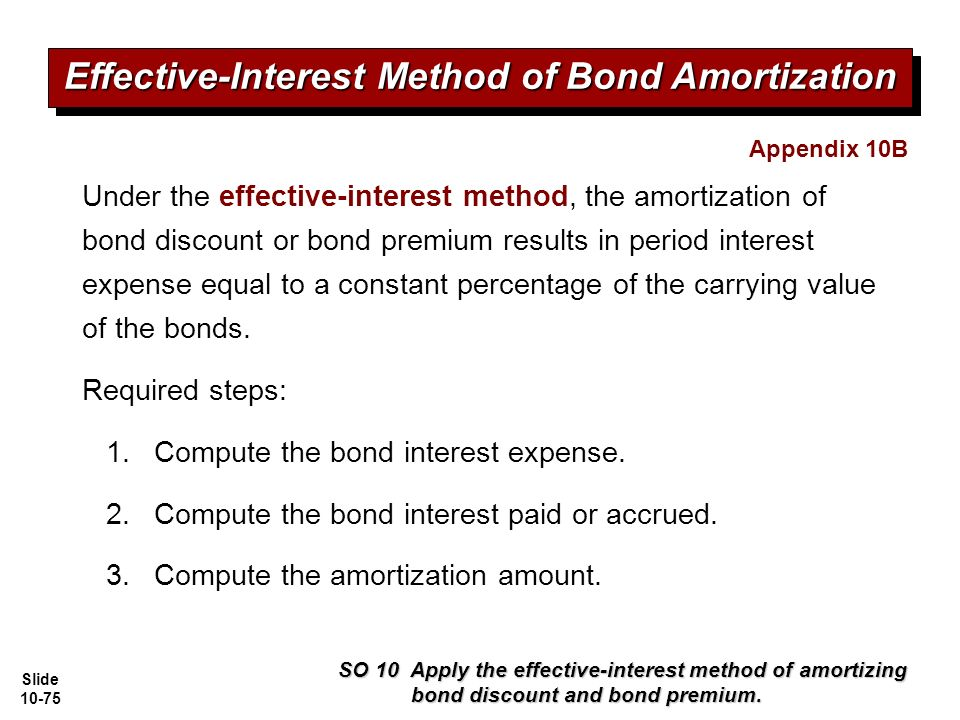 amortizing a bond discount