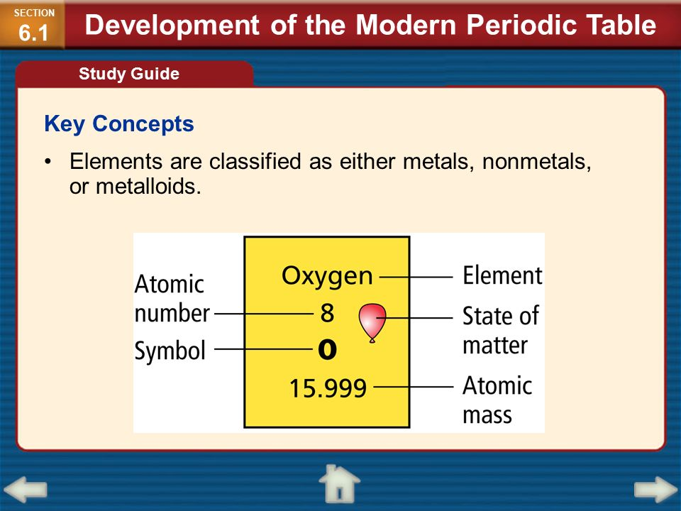 By Metals Nonmetals And Metalloids Periodic Table Organized