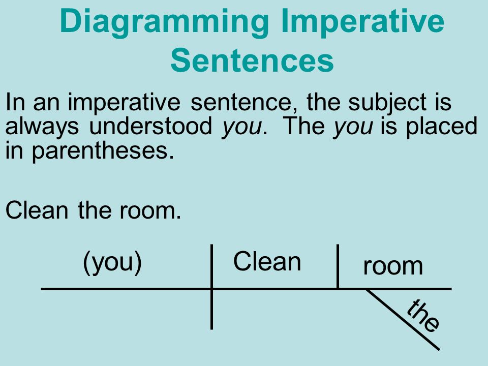 diagramming sentences declarative cat5e wall jack wiring diagram parts of speech there are eight speech: noun adverb - ppt video online download