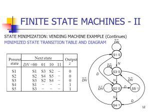 FINITE STATE MACHINES  II  ppt video online download