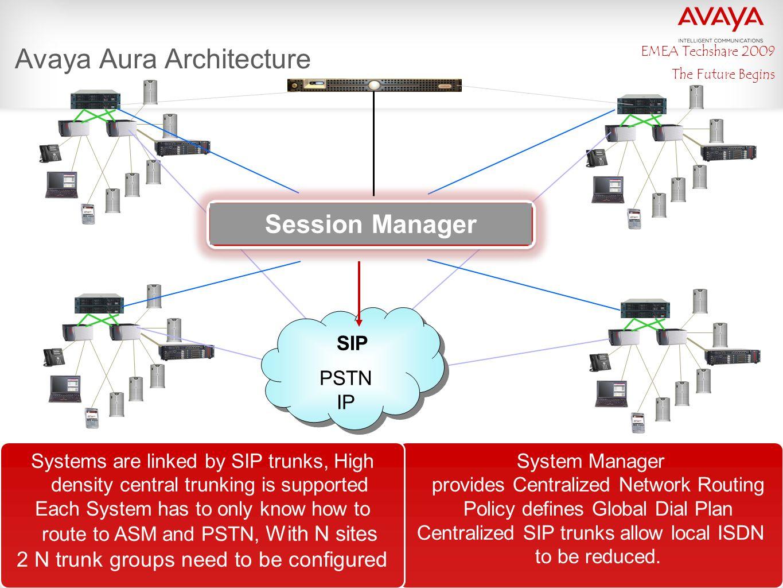 pstn call flow diagram lennox gcs16 wiring avaya aura a new era of business communications ppt