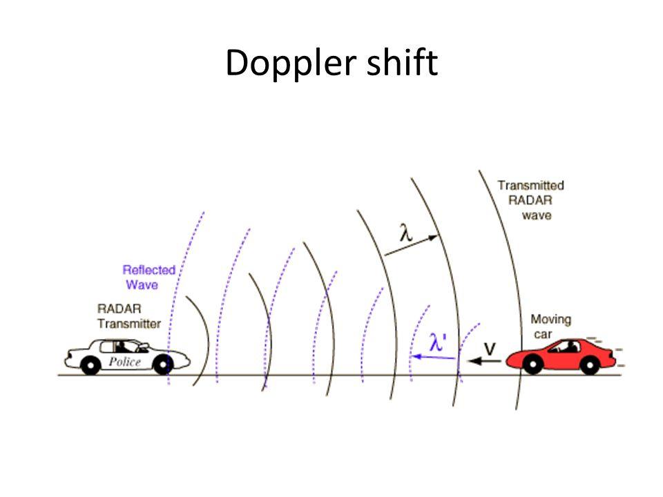 Chapter 15 Sound Quiz ppt download