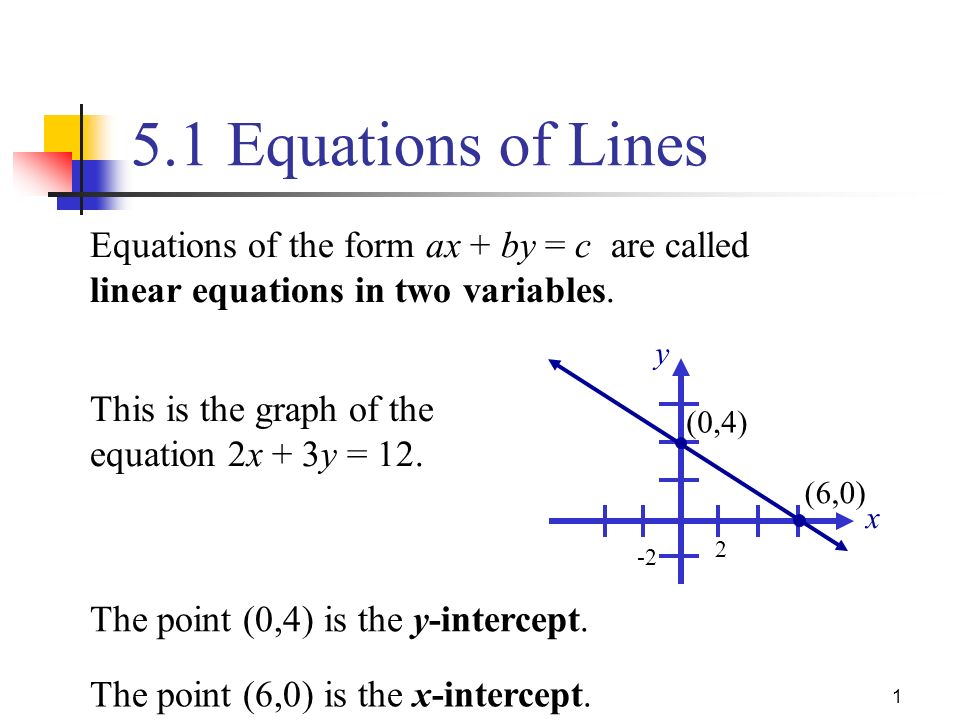 51 Equations Of Lines Equations Of The Form Ax + By = C