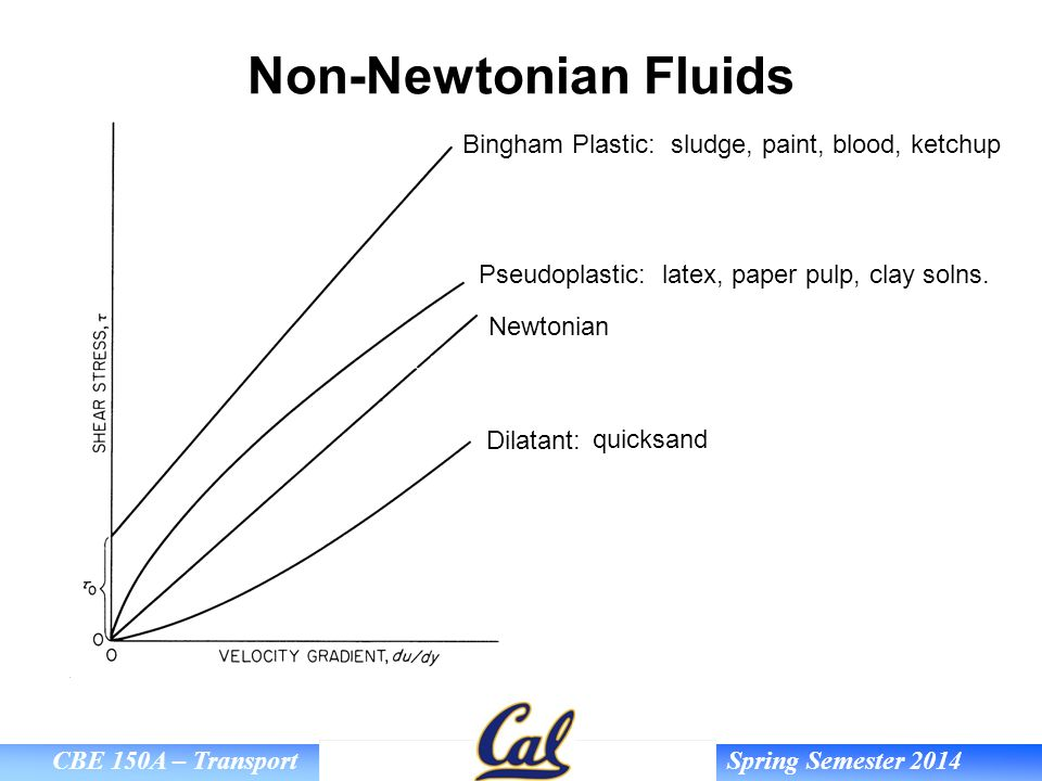 NonNewtonian Fluids  ppt video online download