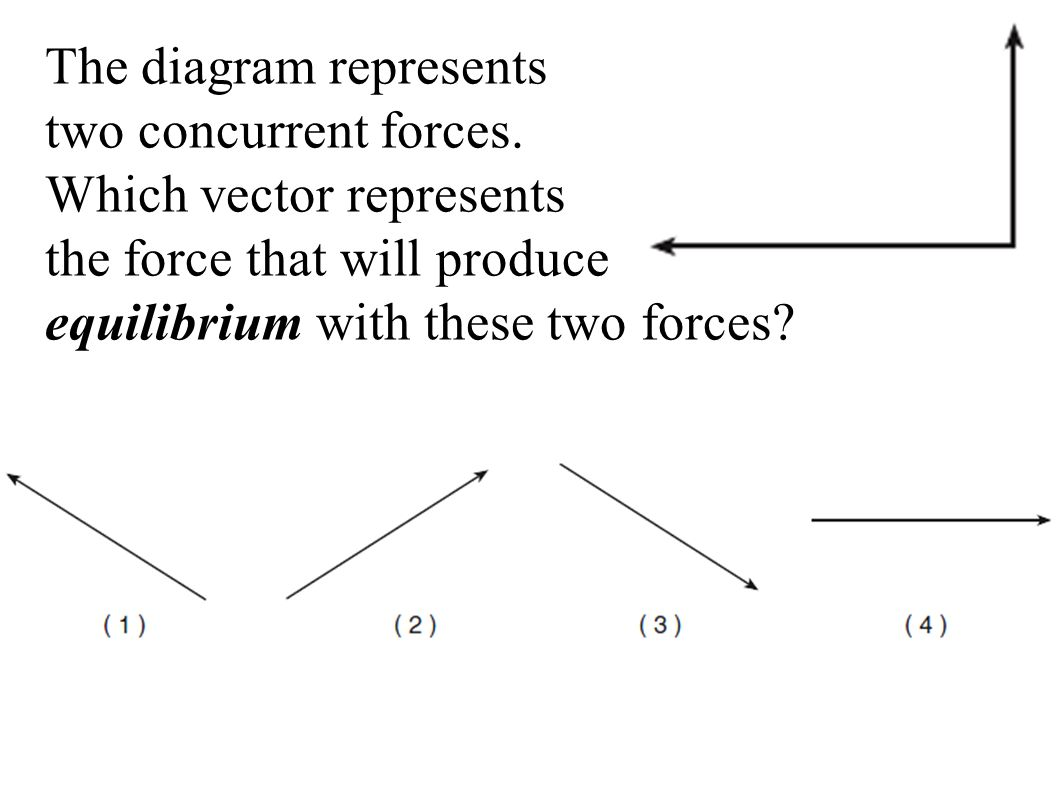force vector diagram calculations 2003 ford explorer wiring nonlinear motion and circular ppt video online
