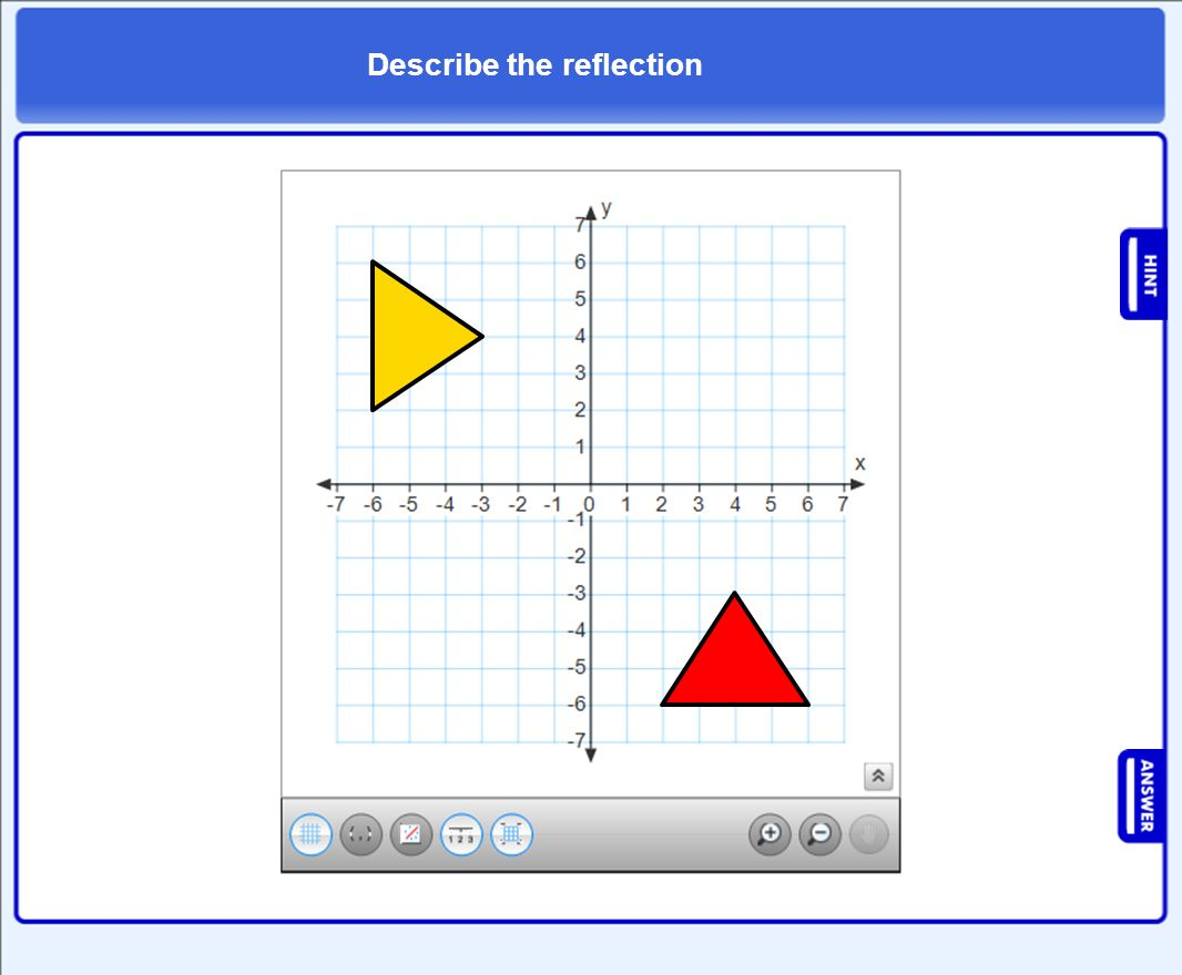 Reflection On The Coordinate Plane