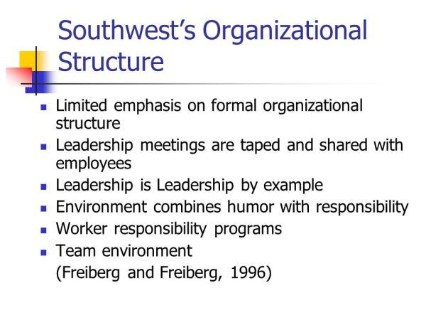 Southwest Airlines A Culture Worth Understanding ppt
