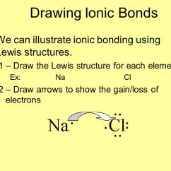How To Draw Lewis Dot Diagrams Perkins 12v Alternator Wiring Diagram Ionic Bonds For Review Pages Sections 8:1- 8:3 - Ppt Video Online Download