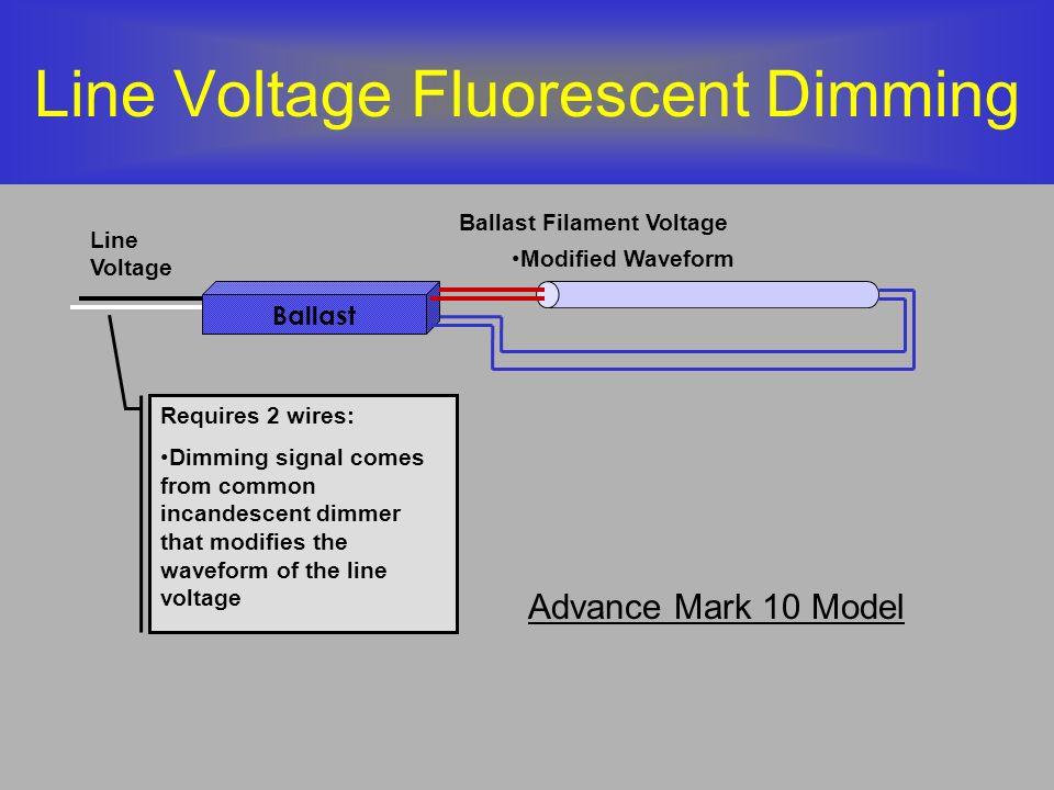 dimming ballast wiring diagram   30 wiring diagram images