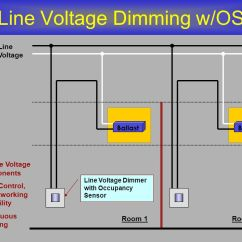 Photocell Control Wiring Diagram Trane Xe 1200 Air Conditioner Brian Liebel, Pe, Lc Afterimage + S P A C E - Ppt Download
