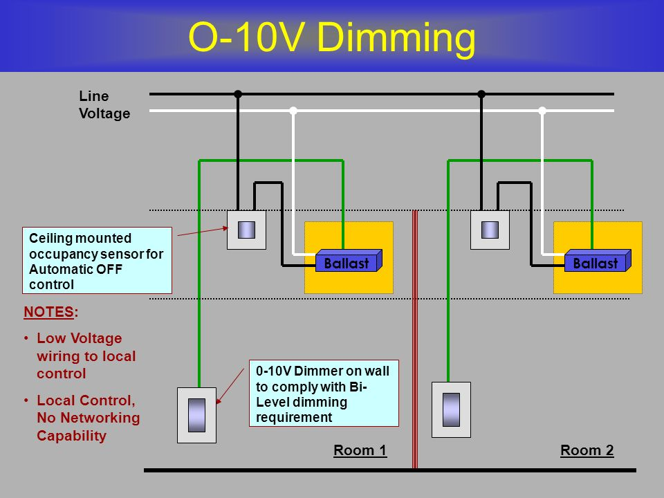 O 10V+Dimming+Line+Voltage+Ballast+Ballast+NOTES%3A 1 10v dimming wiring diagram dolgular com Light Dimmer Switch at bayanpartner.co