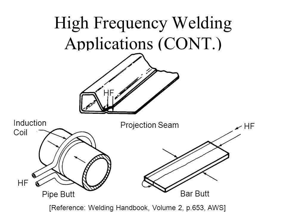 OTHER PROCESSES Projection Welding Seam Welding Butt