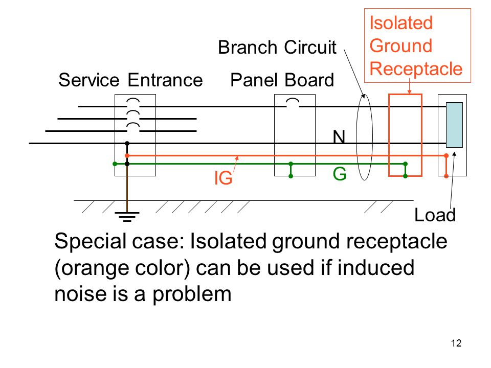 Isolated Ground Receptacle Wiring Diagram | Online Wiring