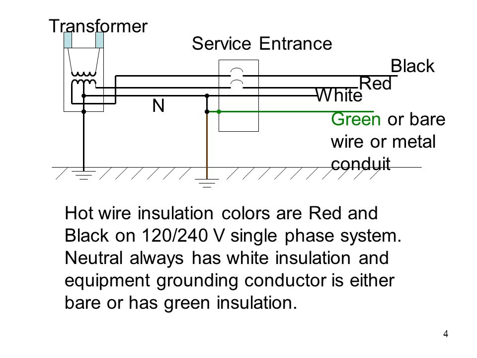 480 to 240 volt transformer wiring diagram dicot root 120 free for you and grounding ppt video online download 110