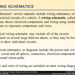 Electrical Wiring Diagram Symbols Ppt Amana Refrigerator Start. - Download