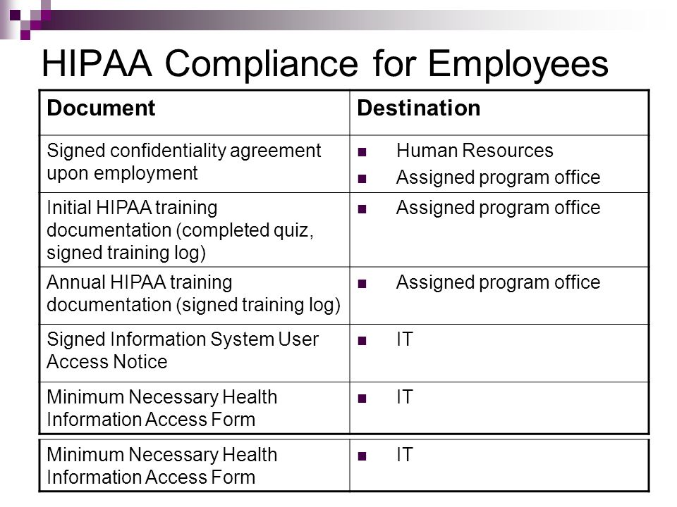 Hipaa Compliance Forms For Employees Hipaa Compliance