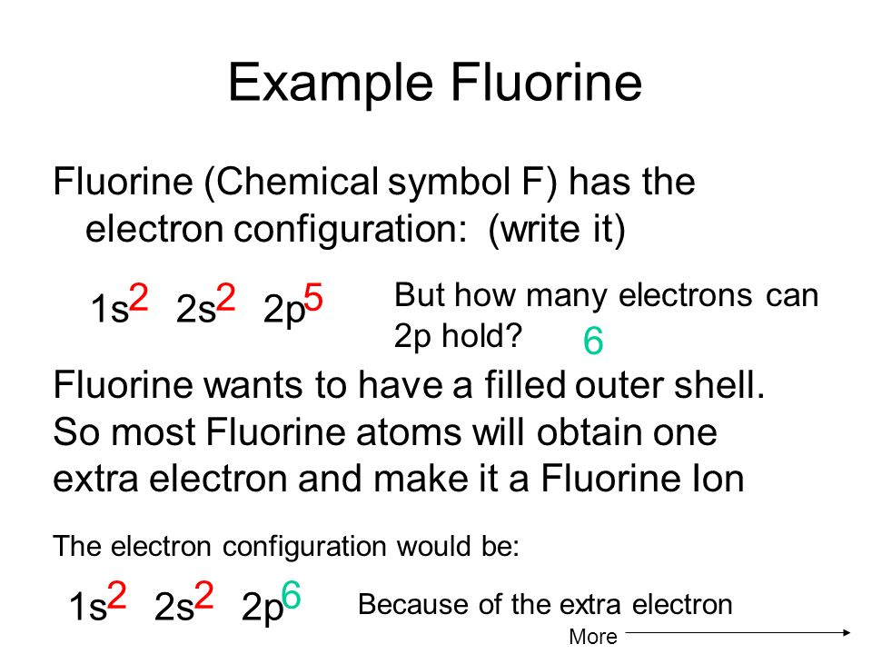 Review Quiz More On Ions Have Your Notebook Ready Octet