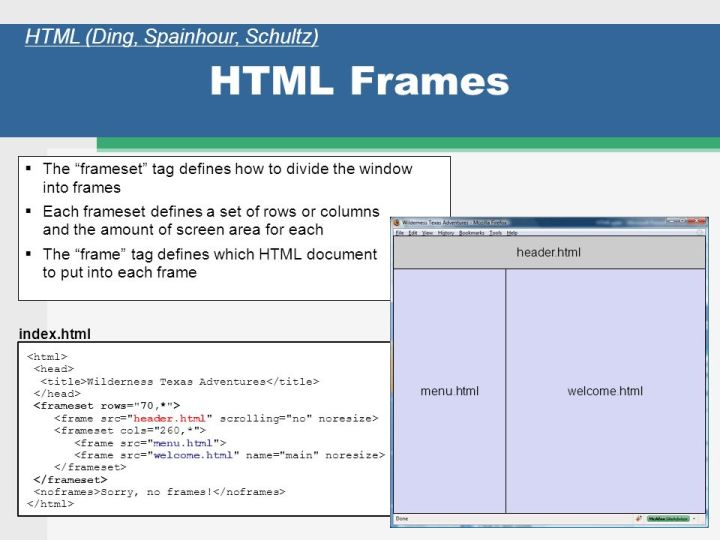 frames in html pdf | Framess.co