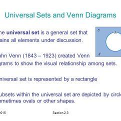 Venn Diagram Formula For 2 Sets Reading Wiring Diagrams Hvac Section 2.1 Basic Set Concepts - Ppt Download