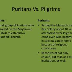 Pilgrims Vs Puritans Venn Diagram Msd Wiring Hei Chart