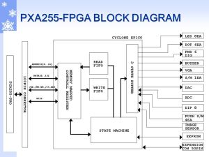Combinational Logic Lecture #8  ppt download