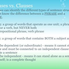 Sentence With Prepositional Phrase Diagram Led Light Bar Wiring Structure 4 Types Of Sentences Ppt Video Online