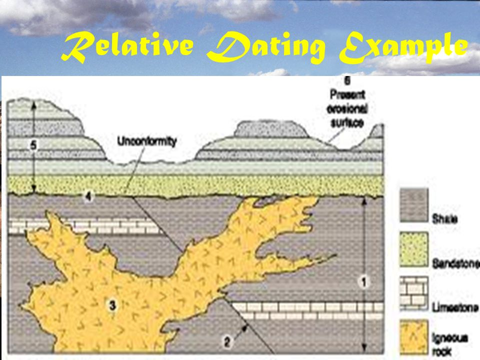 weathering and erosion venn diagram cat6 keystone wiring relative dating notes. - ppt video online download