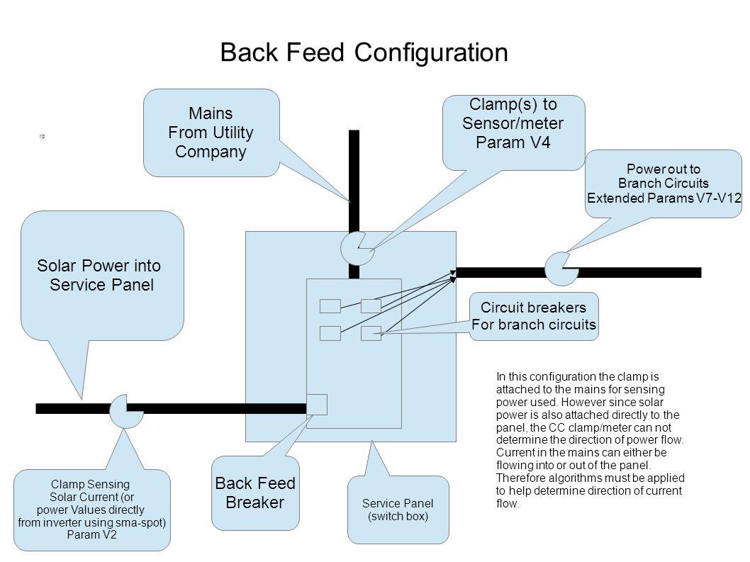 sma energy meter wiring diagram alternator pvoutput org parameters ppt video online download