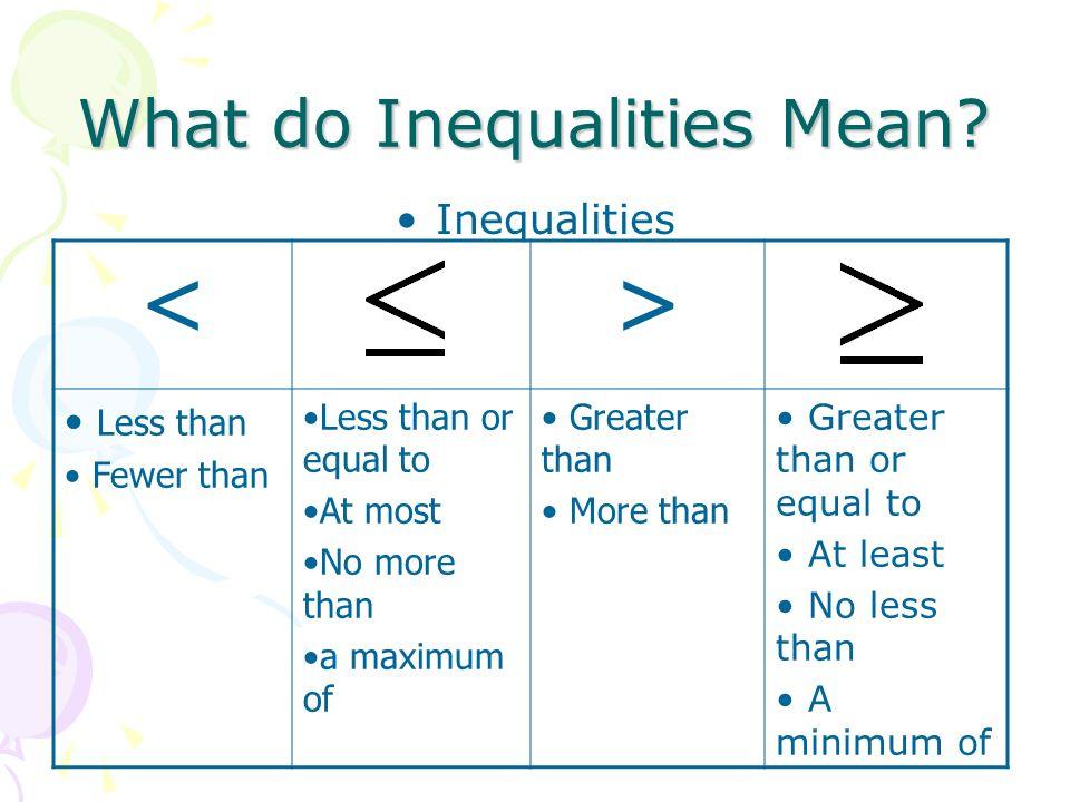 No More Than Inequality Symbol