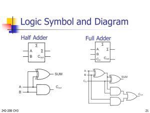 Combinational Logic By Taweesak Reungpeerakul  ppt video