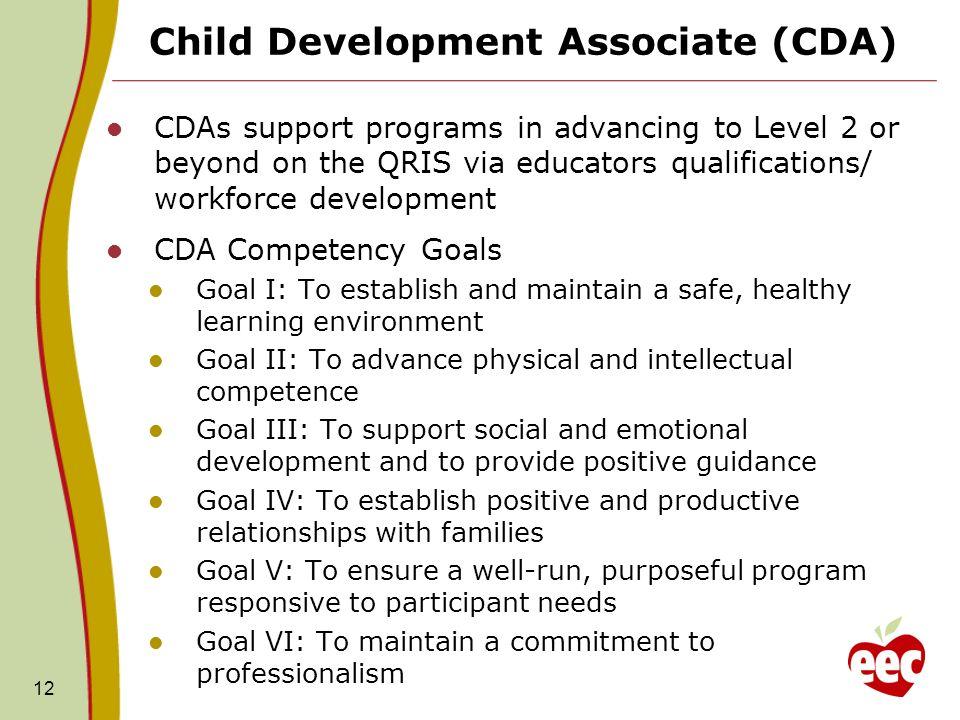 Child Development Associate Cover Letter