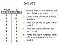 Printable Worksheets  Scatter Plot And Line Of Best Fit ...