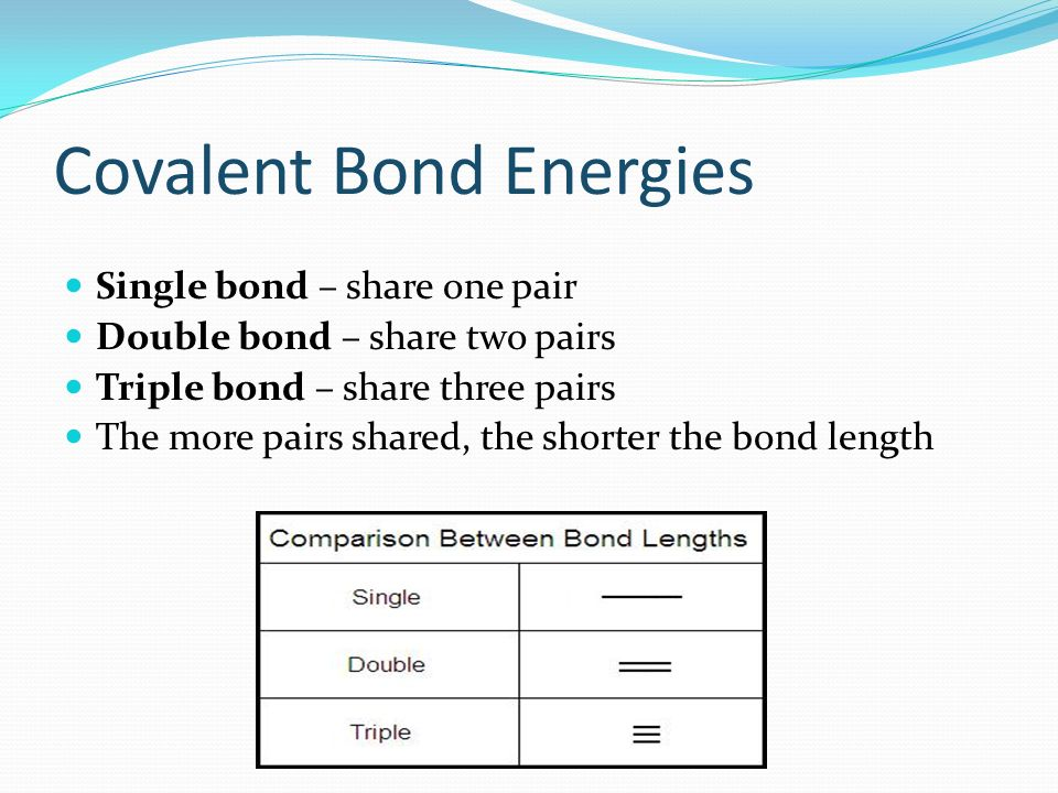 For A Metallic Bond Lewis Dot Structure