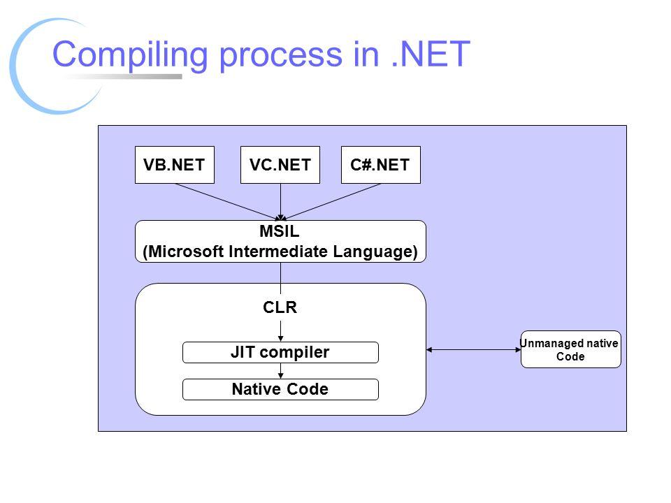 how net framework works diagram 5 pin din plug wiring msil & cli kun-yuan shieh. - ppt download