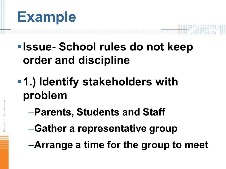 Agenda For Today! School Improvement Harris Poll Data PDSA
