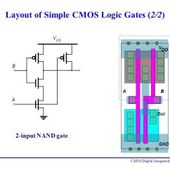 Diagram Of Series And Parallel Circuits Throat Front View Cmos Digital Integrated - Ppt Video Online Download