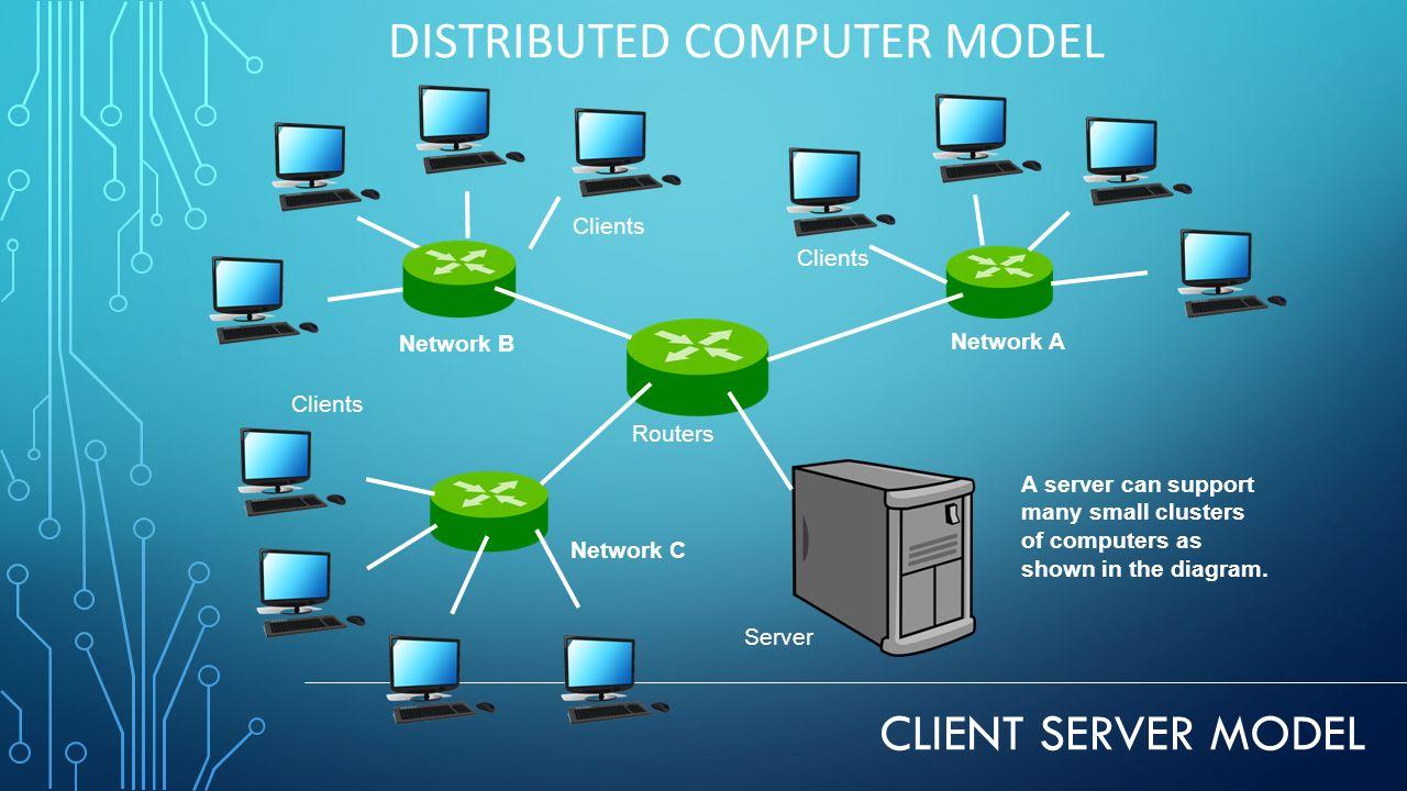 microsoft visio database model diagram volleyball 6 2 logical data ~ elsavadorla