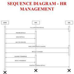 Visual Studio Database Project Diagram Uk Household Wiring Diagrams Enterprise Resource Planning(erp) - Ppt Video Online Download