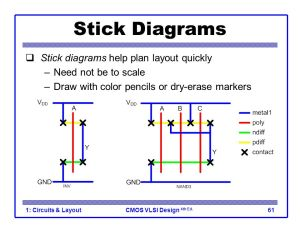 Lecture 1: Circuits & Layout  ppt video online download